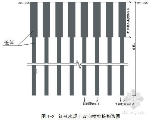 [浙江]国道改建工程施工组织设计(投标)