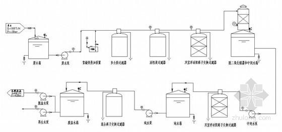 三种不同的脱盐水工艺流程图