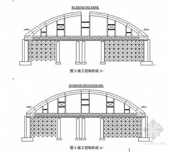 1-96米下承式钢管混凝土系杆拱桥施工监控方案