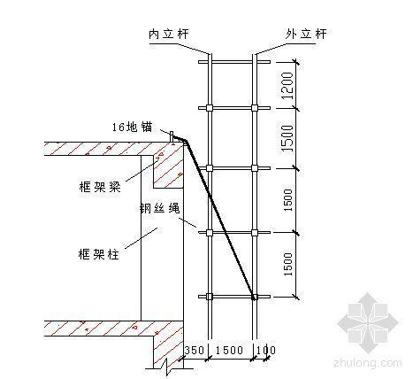 北京某高层框架剪力墙结构外脚手架施工方案
