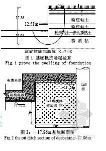 逆筑深基坑的SMW围护结构设计与工程实践