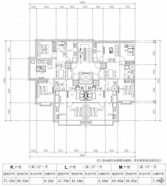 板式多层一梯四户户型图(77/48/48/66)