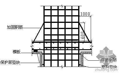江苏某粮食储备库圆筒钢板仓及附房工程施工组织设计