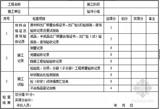 [山东]市政桥梁工程施工质量验收评价指导139页(附大量评分表格)-砌体基础质量保证资料评分表