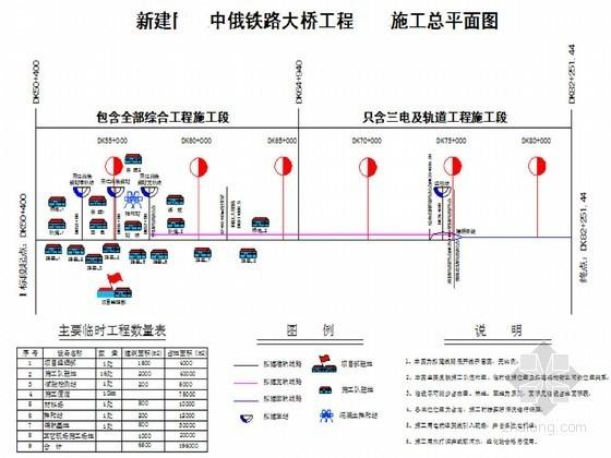 中俄铁路大桥工程实施性施工组织设计182页(含路涵轨道)