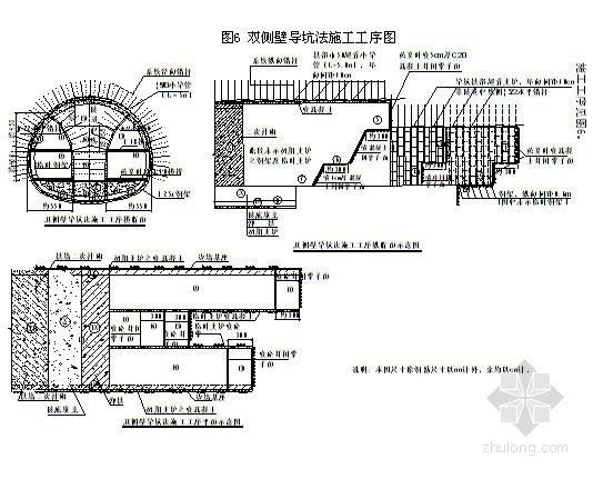 双侧壁导坑法施工工序图