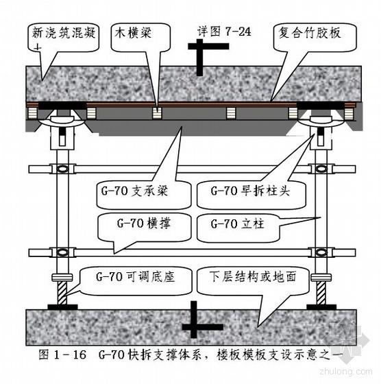 河南某高层住宅楼施工组织设计(框架剪力墙结构)