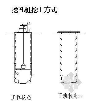 某新建铁路隧道洞口人工挖孔抗滑桩施工方案