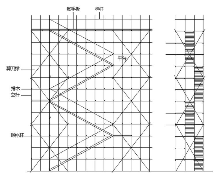 [北京]商住楼项目幕墙工程投标性施工组织设计(153页)