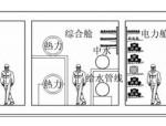 城市综合管廊通风系统设计