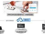 【BIM案例】徐州高架项目BIM系统实施方案