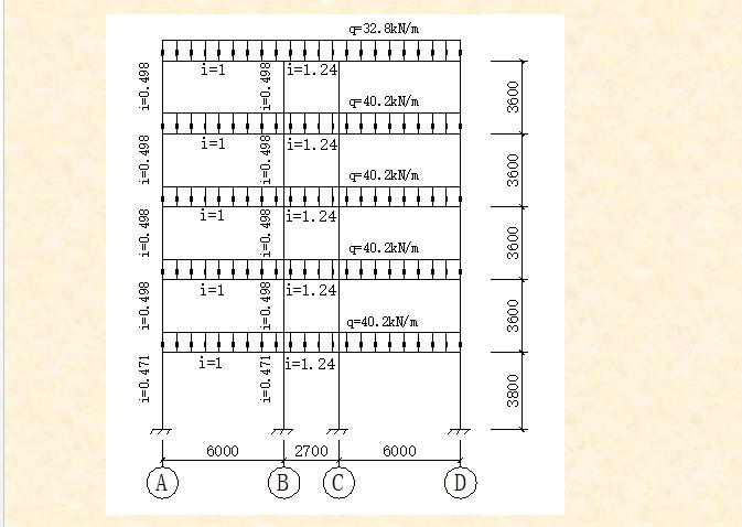 混凝土-分层法-弯矩分配法计算题_14