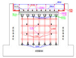 桥梁施工组织设计(共151页,结构图丰富)