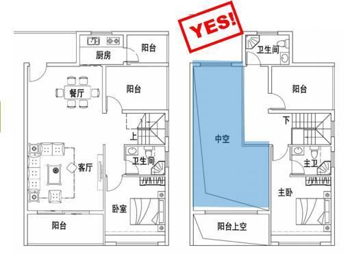 住宅设计,新规下还能偷面积吗?_10