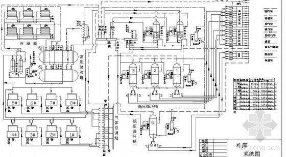 溴化锂制冷机组图,冷库系统图.