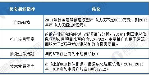2018二级建造师各省合格分数线预测.......