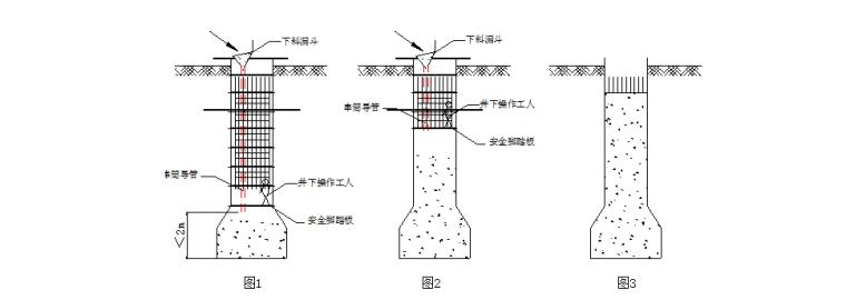 中天建设石狮国工程人工挖孔桩专项施工方案