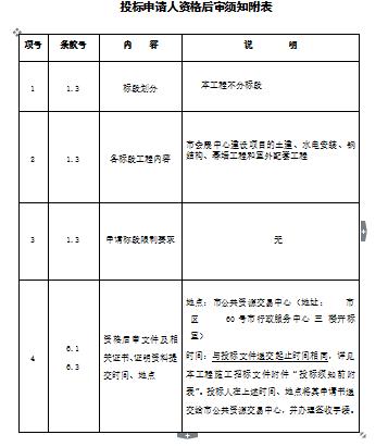 [全国]某市会展中心建设项目工程(共135页)