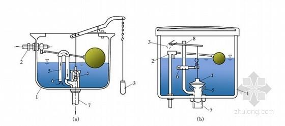 [PPT]建筑给水排水第四章——建筑内部排水系统