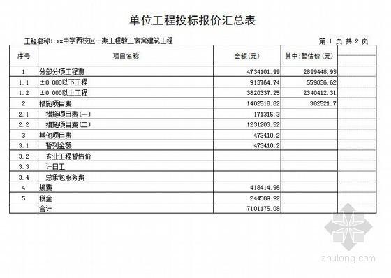 [山东])中学教工宿舍建筑工程量清单报价(2012)