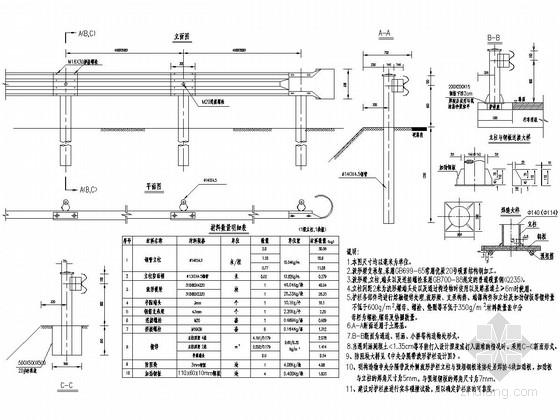 高速公路交通工程安全设施通用设计图(86张 极其全面)