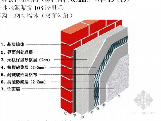 [珠海]框架剪力墙高层住宅施工组织设计(图文并茂)