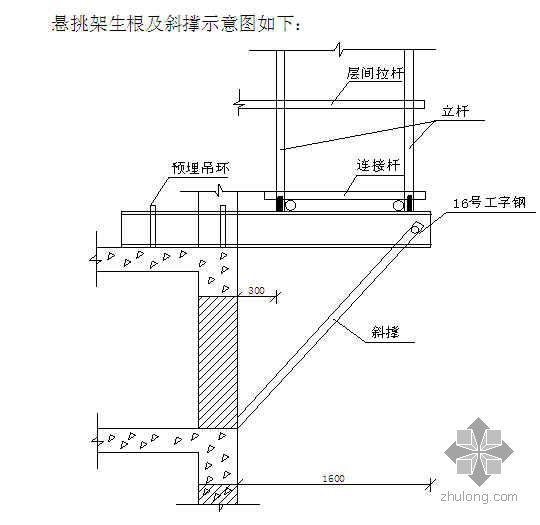 陕西某办公楼施工组织设计(80m 框剪结构)