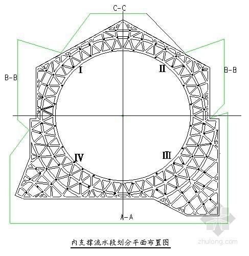 [河南]深基坑钢筋混凝土环梁及支撑梁施工方案