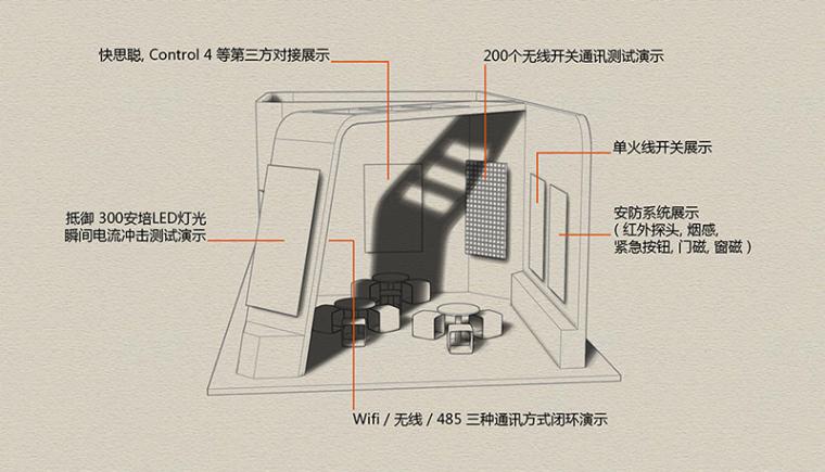 思万奇上海国际智能展参展攻略-产品演示区.jpg