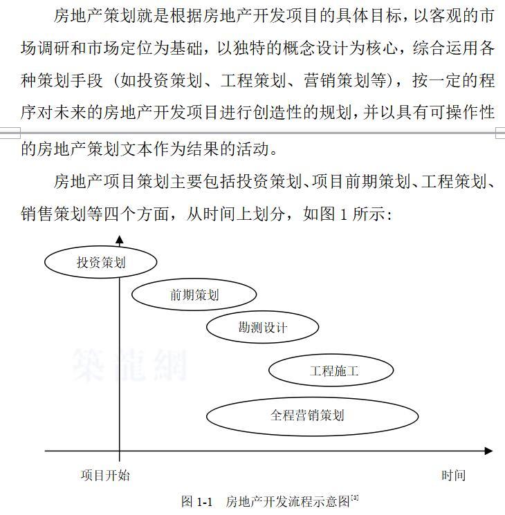 长春某住宅房地产开发项目前期策划--毕业论文(共73页)_3