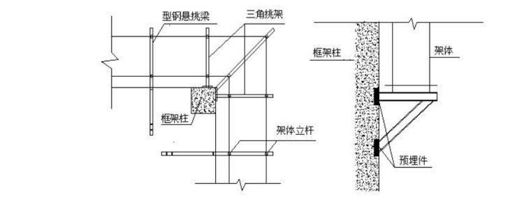 中天建设石狮国工程脚手架专项施工方案_4