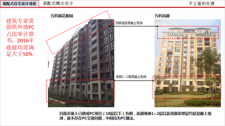 装配式建筑设计与研究(200页ppt)_17