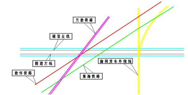 星光隧道上跨既有铁路施工专项方案