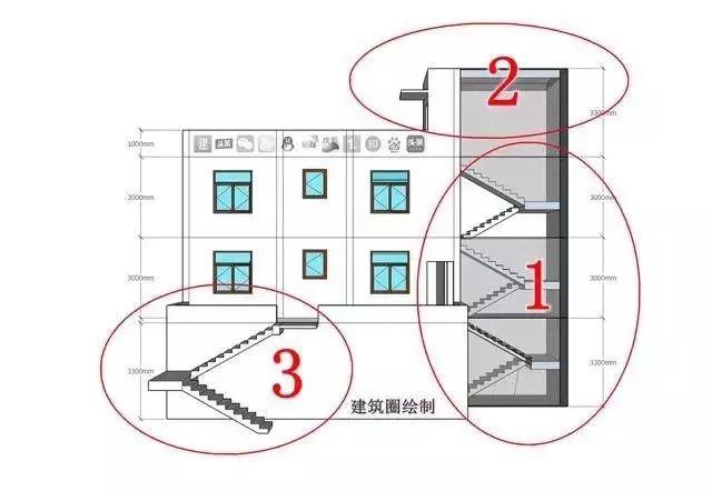 建筑面积图文展示,一目了然