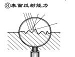 表面粗糙度结构讲义培训(共165页)