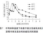 基于层次性破乳的乳化沥青冷再生混合料的破乳时间规律性试验研究
