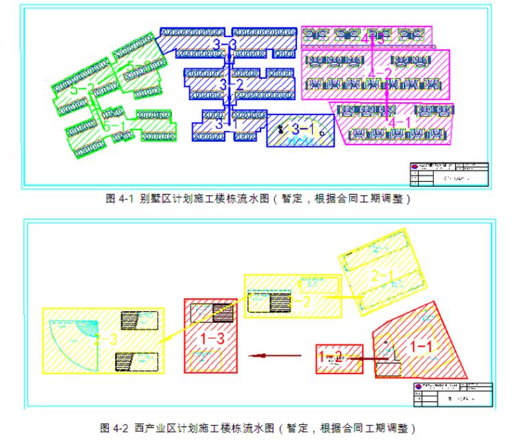 人才产业区项目砌体工程施工方案(41页)
