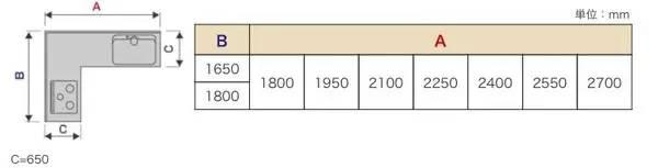 【干货】室内设计空间尺度图解_30