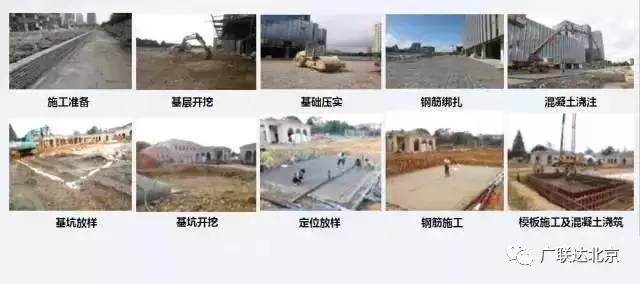 景观工程施工经验总结_6