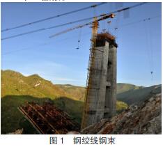 沪昆高铁北盘江特大桥墩拱同步施工技术