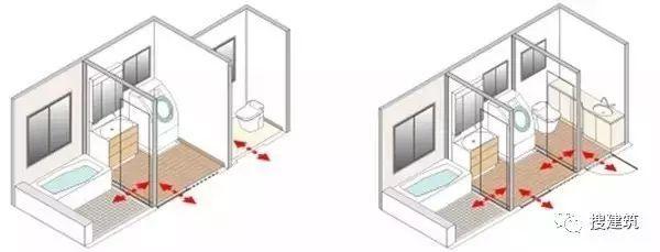 卫生间设计数据,精细化总结!!_13