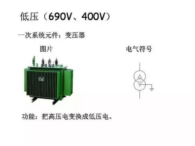[详解]全面掌握低压配电系统全套电气元器件_16