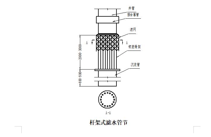 北京市六环路天然气管线一期工程施工组织设计