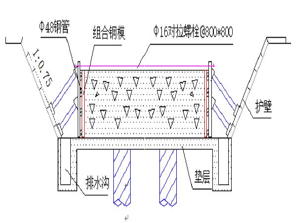 III级有砟轨道铁路施工组织设计(表格+附图 319页)