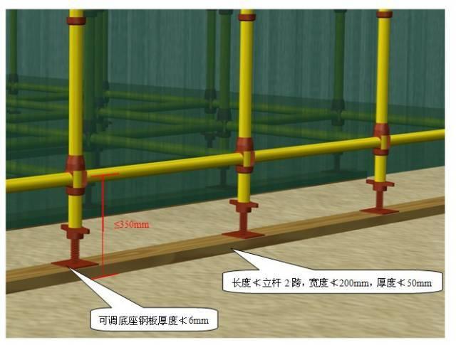 建筑施工——碗扣式钢管脚手架_4