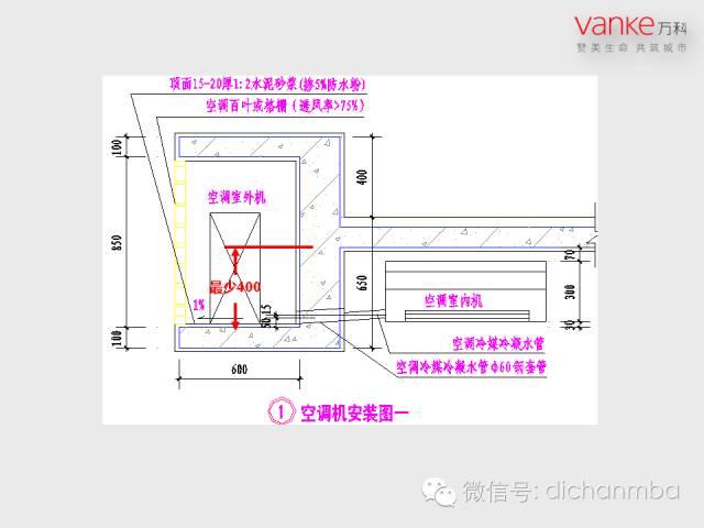 万科房地产施工图设计指导解读(含建筑、结构、地下人防等)_29