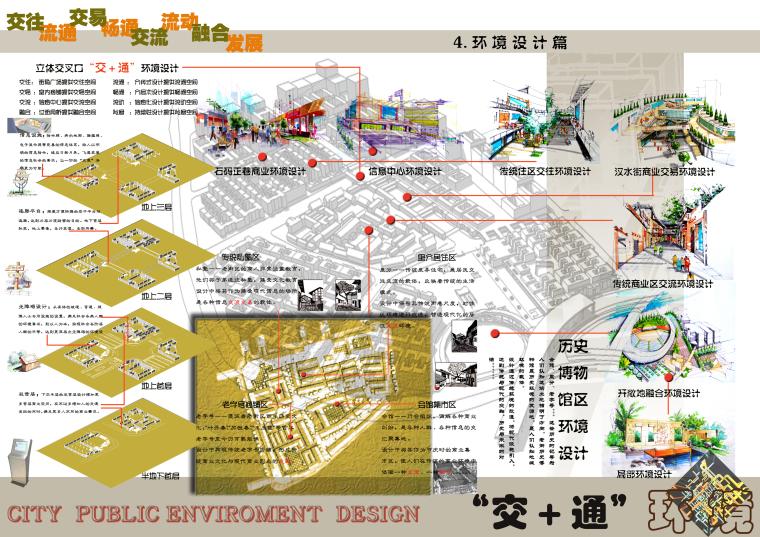 本科城市规划城市设计作业评选(上)设计竞赛,展板