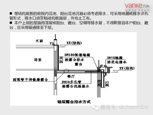 万科房地产施工图设计指导解读(含建筑、结构、地下人防等)_56