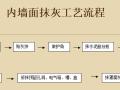 抹灰工程施工及实测实量(附图多)