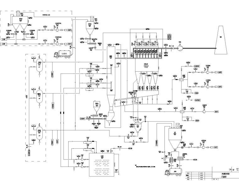 详细半干法脱硫PID图